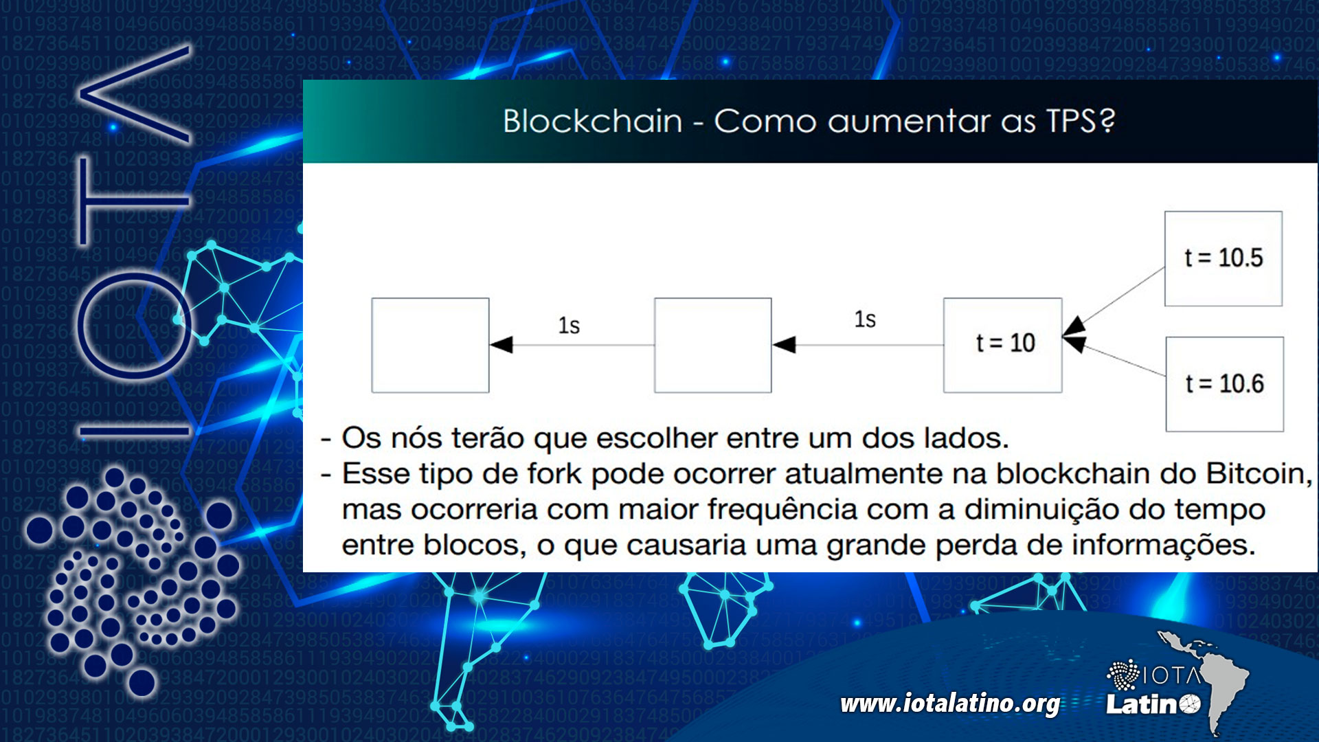 Blockcrypto Brasil 6
