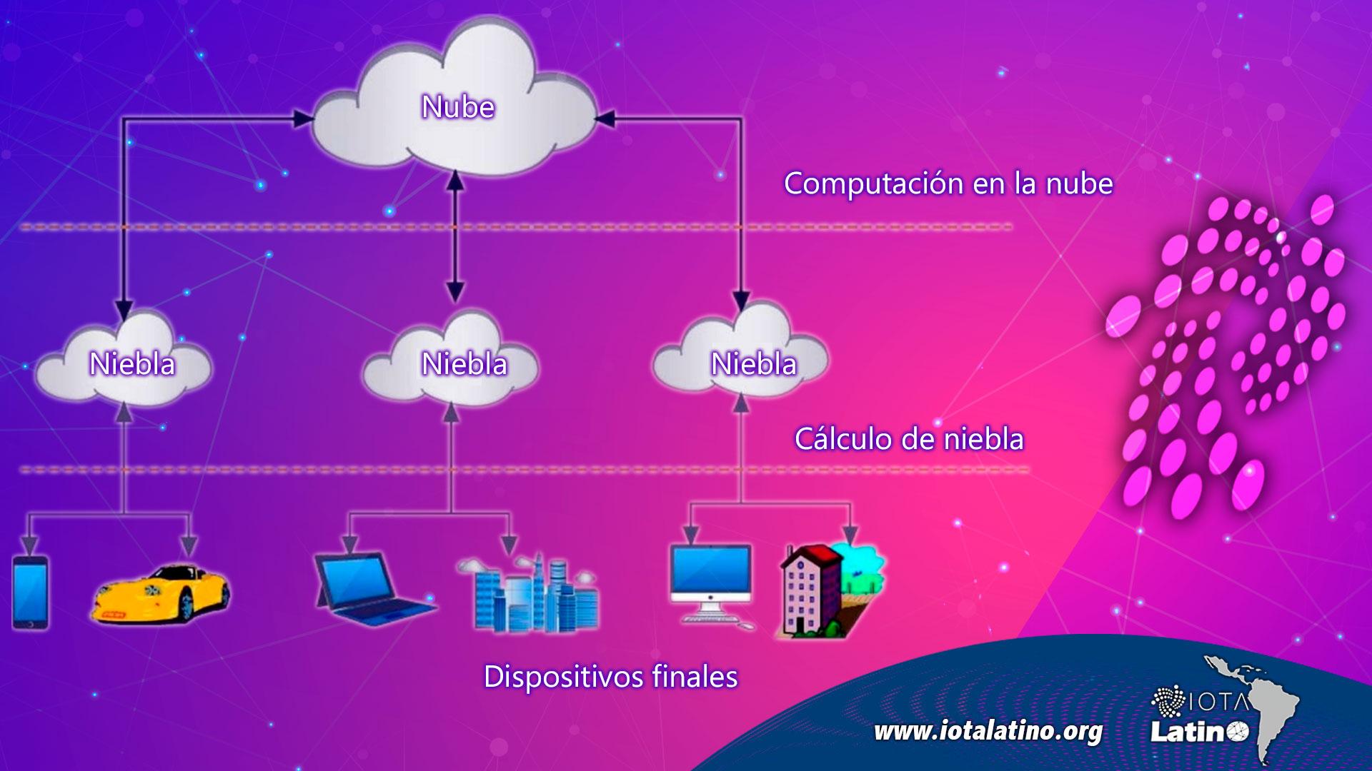 Qubic de IOTA - 4