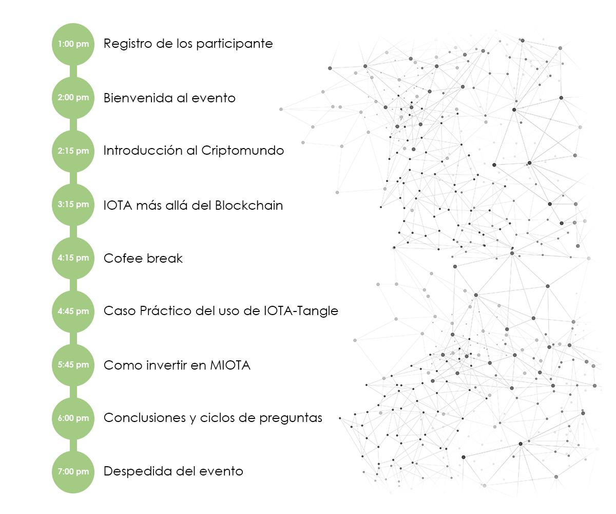 meetup iota evento cronograma - iota latino