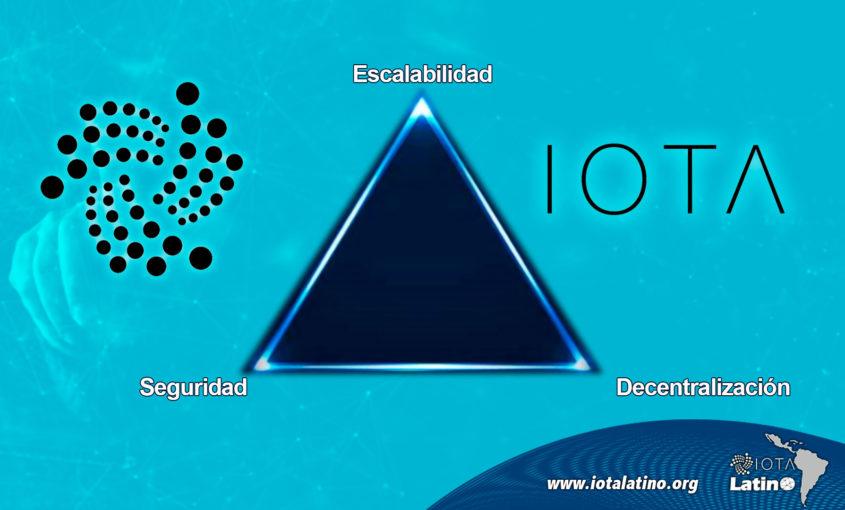 ¿Resuelto el trilema de blockchain? - IOTA Latino