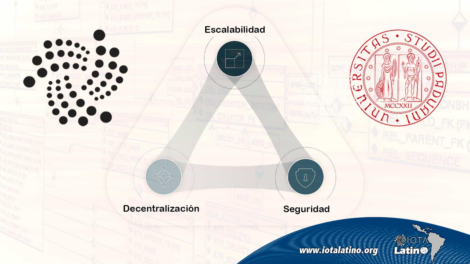 Solución de IOTA - IOTA Latino
