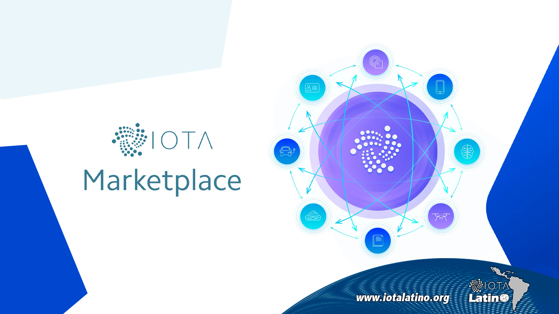 Tangle Marketplaces de IOTA - IOTA Latino